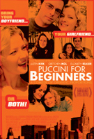 Puccini for Beginnners